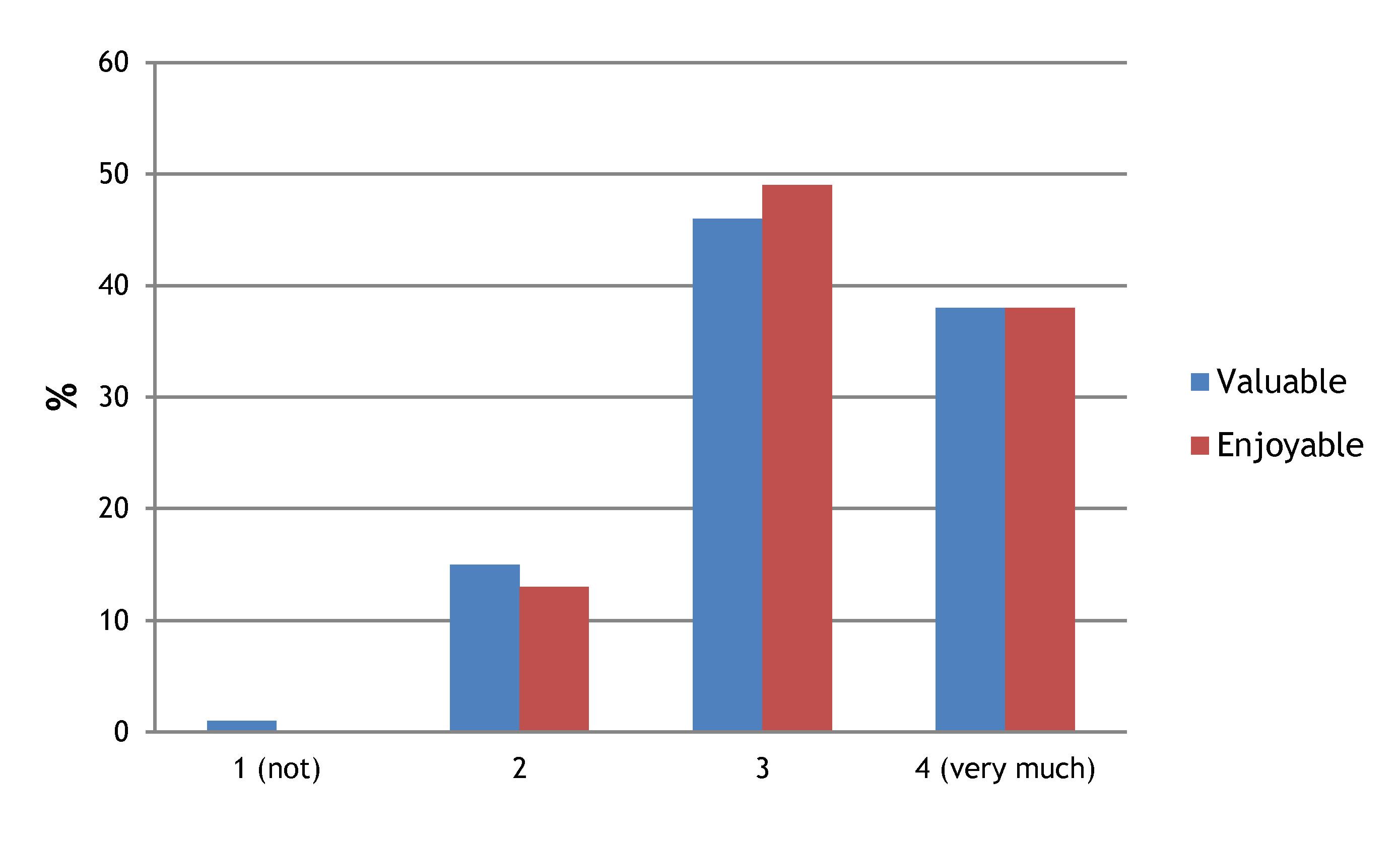 Node survey Q8 + 9
