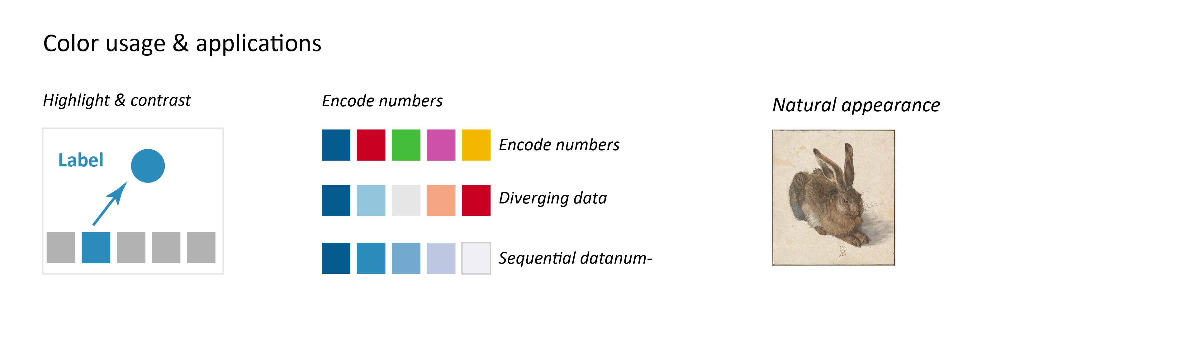 Color usage in Graphical Abstracts