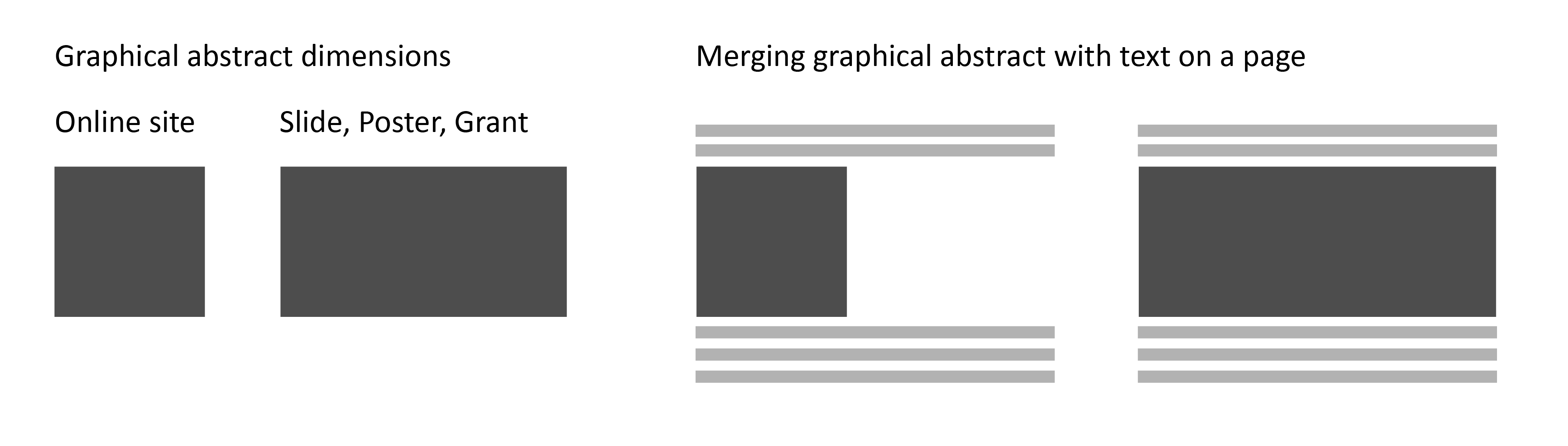 Dimensions for Graphical Abstracts